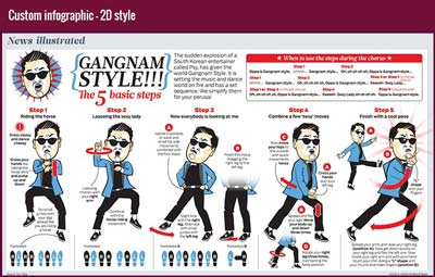 custom-infographics-05