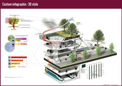 custom-infographics-3d-08