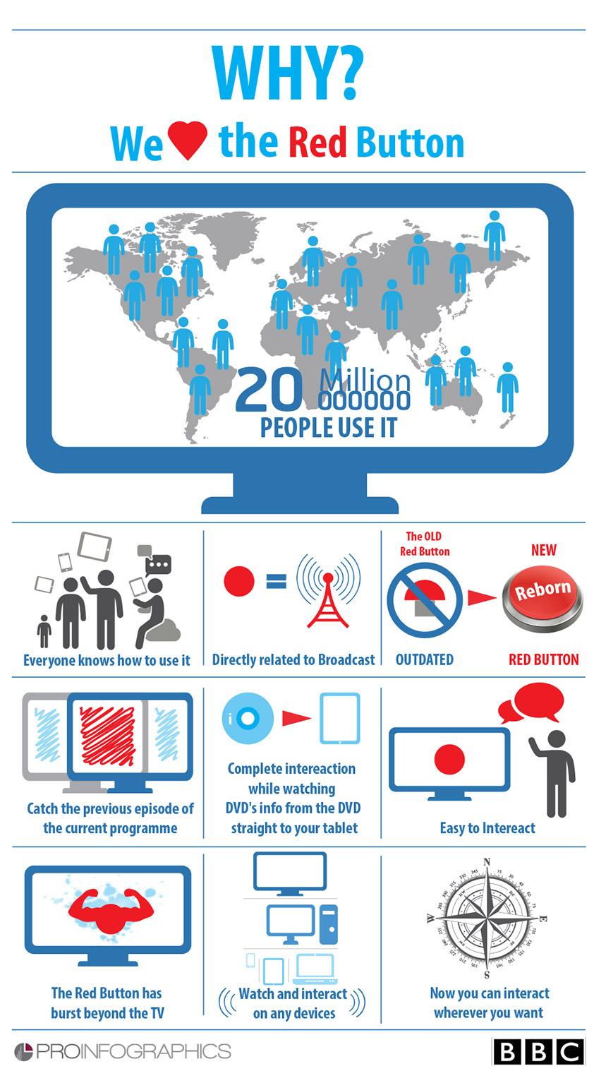 bbc-infographic