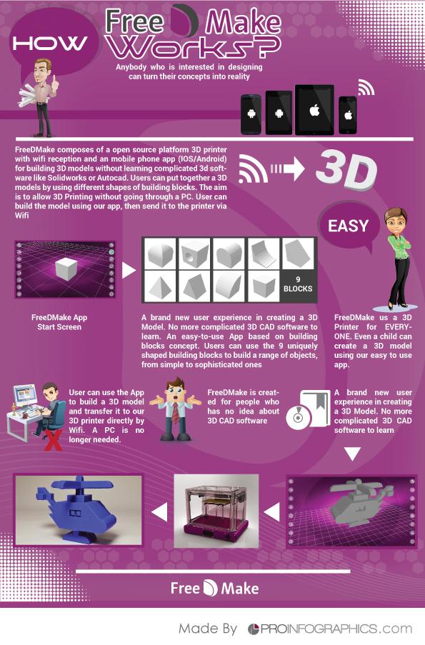 infographics-3D-freedmake---Freedmake---infographic-LQWL