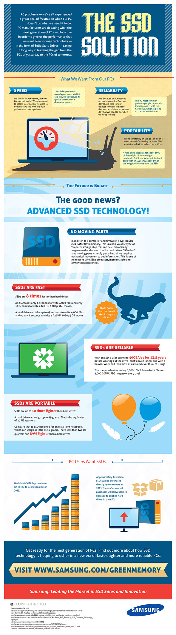 static-infographic-samsung