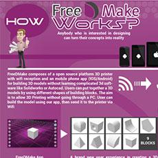 thumb_3D-freedmake---Freedmake